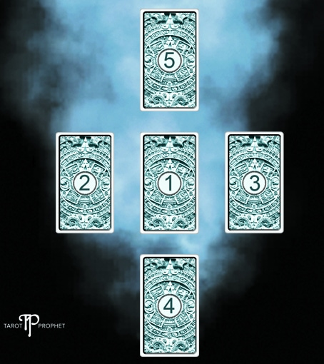 The Basic Five Card Tarot Spread